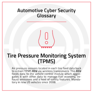 Arilou, TPMS, Tyre Pressure monitoring System, Tire Pressure Monitoring System, Glossary, Automotive, Cyber Security, Security, Automotive Cyber Security Glossary