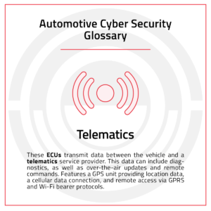 Arilou, Telematics, Glossary, Automotive, Cyber Security, Security, Automotive Cyber Security Glossary
